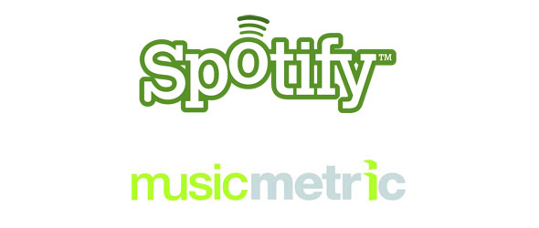 Spotify - MusicMetric
