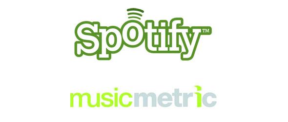 Spotify - MusicMetric